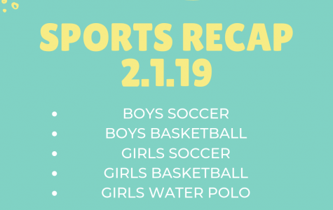 Sports Recap for February 1, 2019