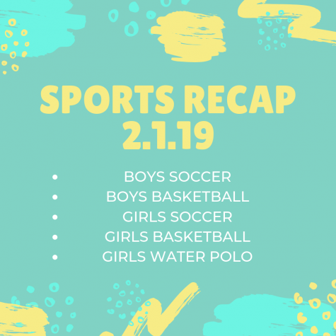 Sports Recap for February 1, 2019