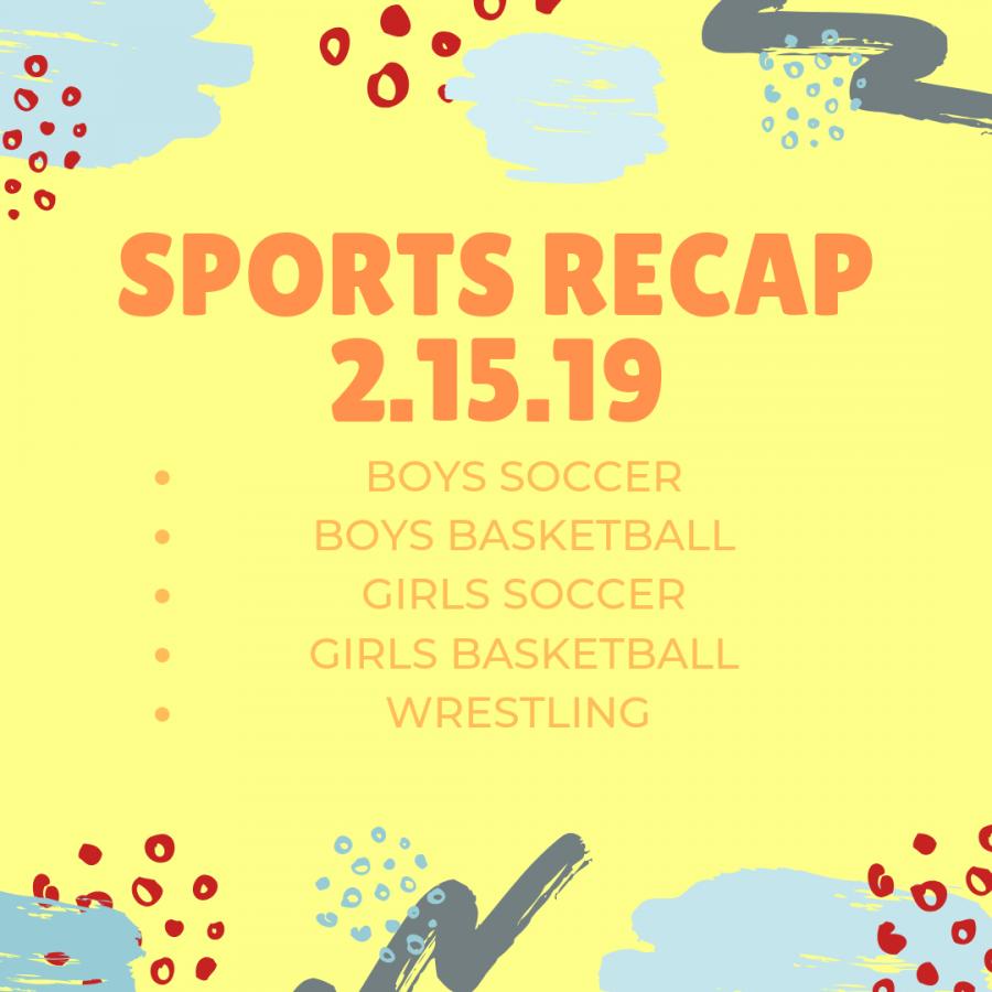 Sports Recap for February 15, 2019