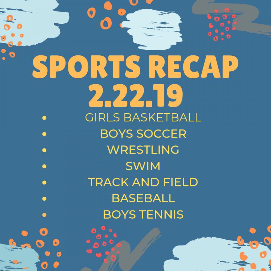 Sports Recap for February 22, 2019