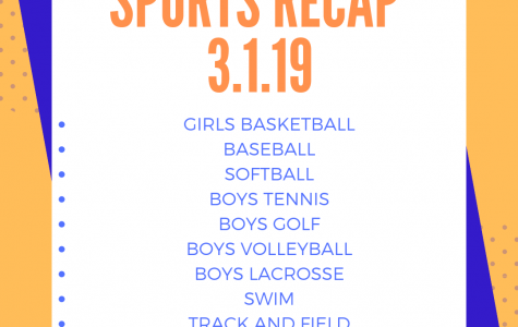 Sports Recap for March 1, 2019