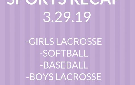 Sports Recap for March 29, 2019