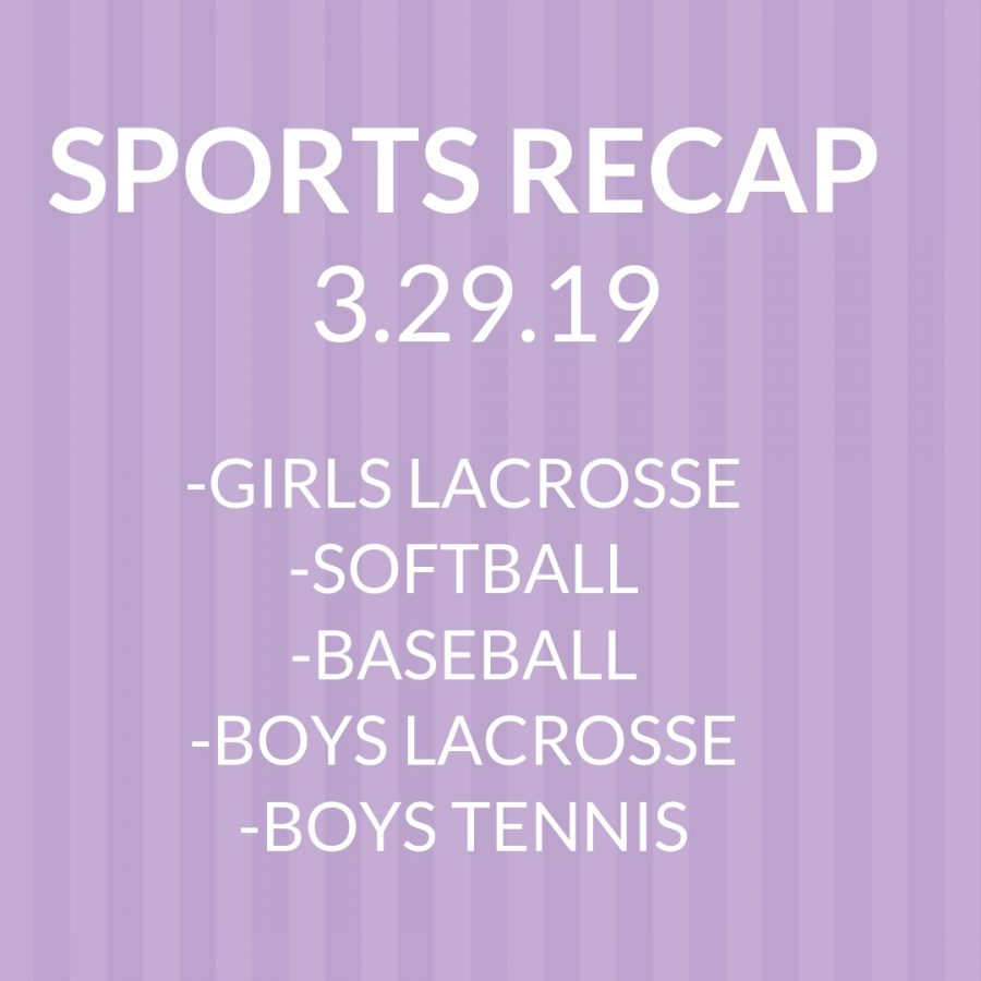 Sports+Recap+for+March+29%2C+2019