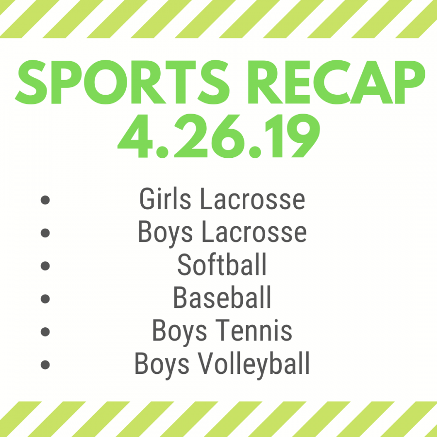 Sports Recap for April 26, 2019