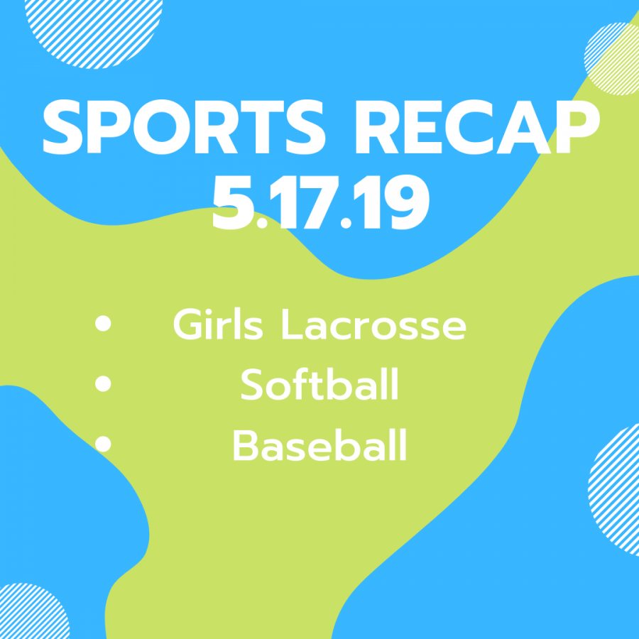 Sports Recap for May 17, 2019
