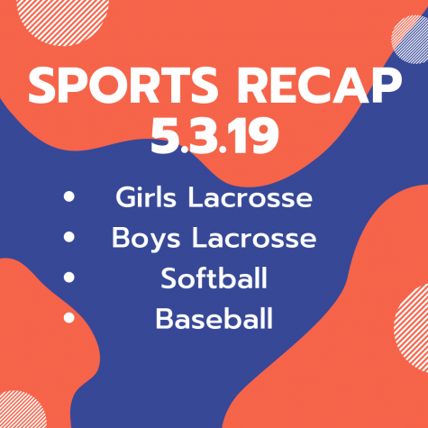 Sports Recap for May 3, 2019