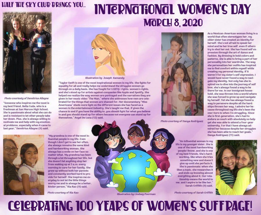 International Women's Day: 100 years of women's suffrage